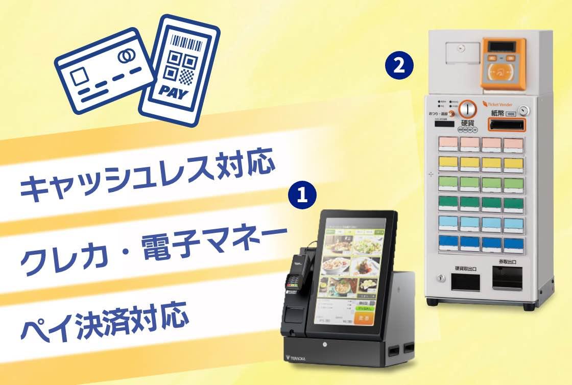 キャッシュレス対応小型券売機