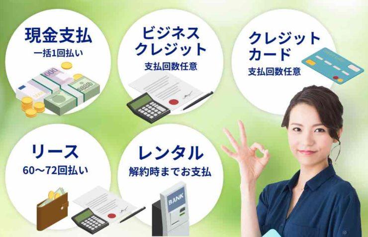 券売機購入方法